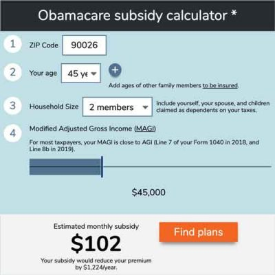 Obamacare subsidy calculator